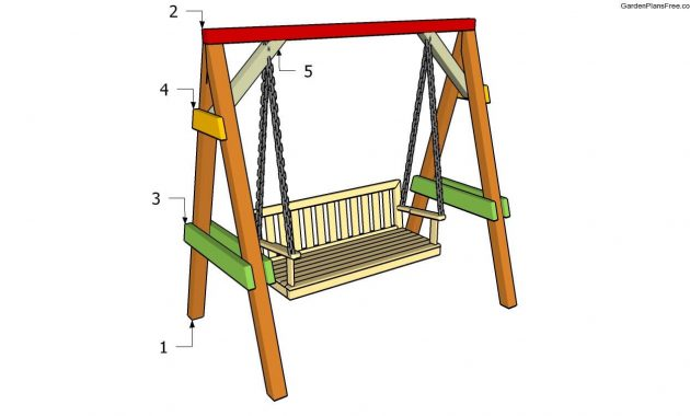 CHECK THE SWING STRUCTURE BEFORE BUYING OR BUILD YOUR OWN